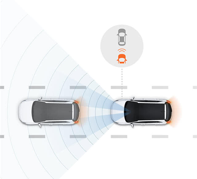 Autonomous Emergency Braking (AEB) image